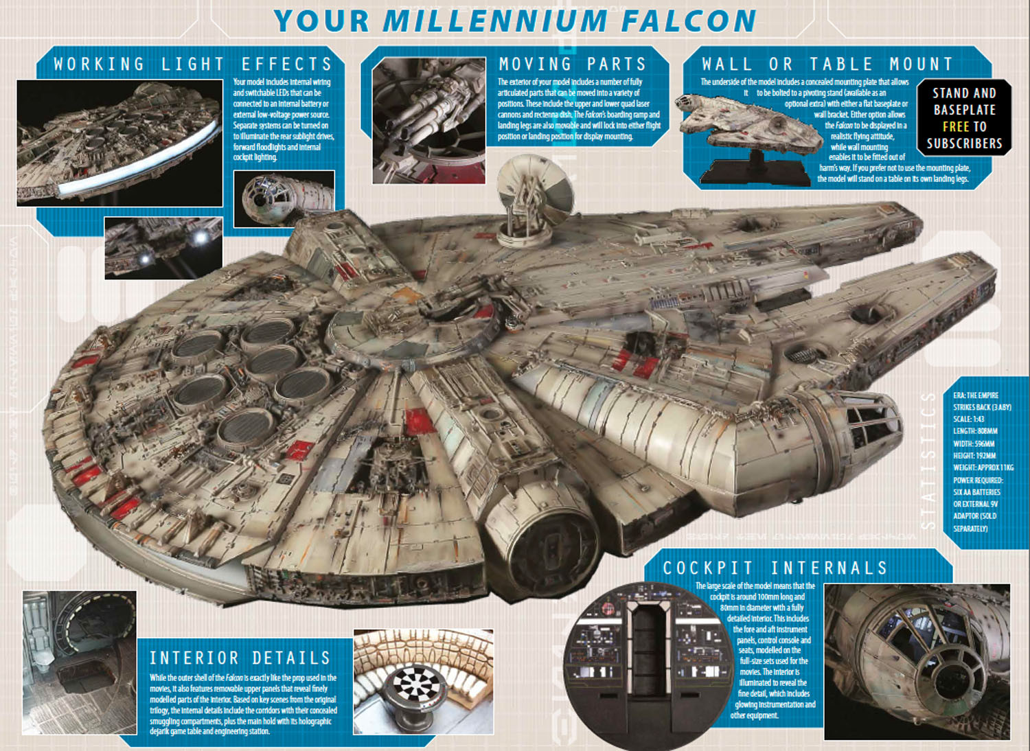 Displaying images for millenium falcon cockpit wallpaper -  Build The Star Wars Millennium Falcon In 1 1 Scale
