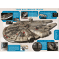 Build the Millennium Falcon - Overview