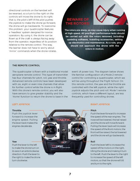 Look Inside Drone 7